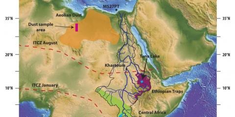 L'état des sols varie aussi vite que le climat dans le bassin du Nil et s'enregistre dans les sédiments deltaïques